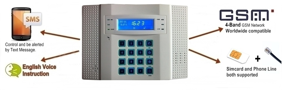 Professional Security Alarm System Monitoring only month